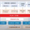 【財務管理】管理会計の導入方法とポイント