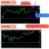 【USD/JPY】ドル円スキャルトレード履歴 - やはりエントリーが早い -【2018.9.10】
