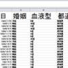 VBA クラスモジュールでフィールド数の多いデータを扱う