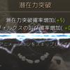 【+4まで】黒い風帆スタック数まとめ