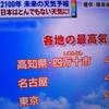 環境省の発表した2100年の未来の天気予報では高知四万十市で44.9℃・名古屋で43.9℃・東京で43.6℃!台風は895hPaで竜巻のような風を吹かせるような台風が日本を直撃!これはマジでシャレにならないわwww