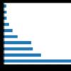 Jupyter Notebookでmatplotlibのグラフが表示されない