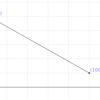 Geogebraスキルアップ問題集(010解答)