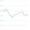 体重報告 月間 2017/06/01-30 グラフ