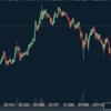 ここ最近のビットコイン平均相場は170〜180万円台くらい?