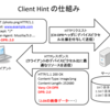 Chrome Beta for Android で Client Hints を試す