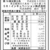 #106 SBIインキュベーション 19期決算 利益▲9,940百万円!