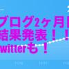 ブログ運営2ヶ月目 結果発表!(twitter推移も)