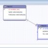 Oracle DBをERMasterでリバースエンジニアリングしてみる