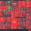 米国株で大分投げが出たので、一旦戻しか?