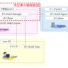 JP1/AJS3 V11.5評価版を動かしてみよう(1)〜JP1/AJS3 Manager