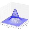 Pythonでプロット(matplotlib | NumPy)