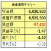 【悲報】株価下落とドル安円高のダブルパンチ -2019年8月第4週 運用実績-