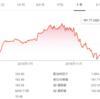 3月25日の新サービス発表会に向けてアップル株を購入してみました。