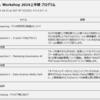 DBMK研究所Workshop2019上半期! 本番編
