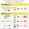 《本店5階より》取扱いフロア変更のお知らせ