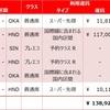 【☆JGC 修行への旅☆-その10-】第1弾「OKA-SIN」始動! -FOP単価7.5円で飛行機を予約!!-