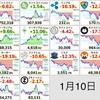 夜の仮想通貨状況報告