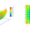 Common Lispで書く2個体分散遺伝的アルゴリズム