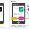 WalkOn リリース _ ニフティクラウド mobile backendを使ったアプリの参考にどうぞ!