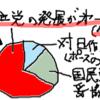 『毛沢東 日本軍と共謀した男』(遠藤誉)の悪辣さに震撼する &『ホワイト・バレット』主題歌