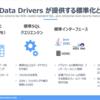 CDataまるわかりシリーズ 第三弾 CData Drivers - SaaSデータにSQLアクセス!?