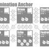 オリジナルアナログゲーム『Domination Anchor』