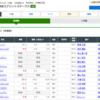 函館スプリントステークスの予想