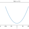 Python3メモ - matplotlibでグラフ描画