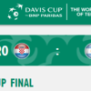 デビスカップ2016優勝国は?決勝の日程と放送予定 アルゼンチンvクロアチアの対戦成績【テニス】