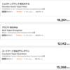 2019年8月 台湾旅行・準備編③ 〜 台北のマリオット系のホテルはどこがいい? 予約は7/6以降で!  〜