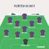 「2年目のジンクス」があろうとも… FC東京U-23 2017シーズンプレビュー