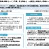 第1回社会福祉法人の事業展開等に関する検討会 資料(厚生労働省)