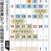 問われる「国権の最高機関」 国会日数、過去20年で最少 - 東京新聞(2017年12月8日)