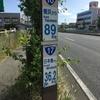 36.37キロを歩くとは何時間かかるだろうか? (日本の成人女性、成人男性、未成年、老人、75歳以上)