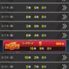 リーグ5 (0215〜0221)成績 #プロスピA