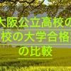 大阪公立高校と併願校(私立)の2020大学合格実績の比較まとめ