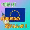 ユーロドルのダブルレポ