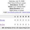 White Sox 1 - Royals 9 (2008/7/19)