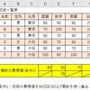 【エクセル】MODE.MULT関数の使い方