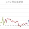 [month] 2018/2月 -1,946,329