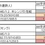 FF14 4.0の検証資料置き場 その2