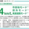 【WLTCモード燃費とは?】測定方法、読み方、JC08モード燃費との違い、変更点を解説。本当に実燃費に近いの?