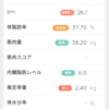 2017/09/16 糖質制限ダイエット5日目