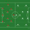 【アーセナル敗戦の理由を考える】Premier League 第8節 アーセナル vs アストン・ヴィラ