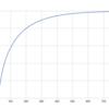 pythonで符号検定、ウィルコクソンの符号付き順位検定