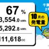 千葉県茂原市2号発電所 10月の総発電量