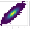 Pythonのmatplotlibの2次元ヒストグラムで値が0のbinの背景を白にする方法