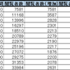 SHOWROOM配信の閲覧者数の推移について(松井珠理奈[SKE48]による2016年11月3日の配信を例にして)