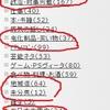 Google Chromeで一部の漢字が中国語みたいになる件について